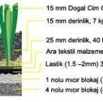 Sentetik çim alt yapı detayı